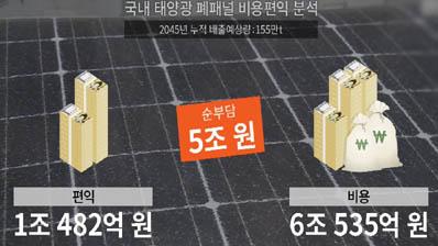 [단독] '눈덩이'처럼 쌓이는 태양광 폐패널…재활용 비용만 5조