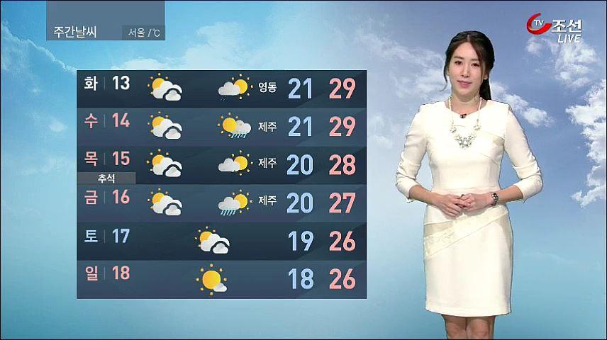 [9월 12일 오전 날씨] 중부 늦더위 계속…남부·영동 비