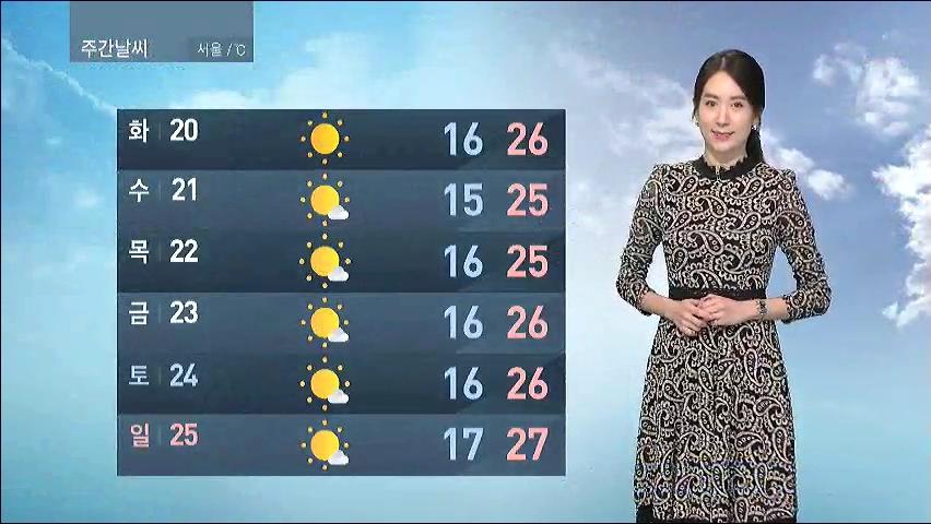 [9월 19일 오전 날씨] 내륙, 완연한 초가을 날씨…서울 낮 기온 27도