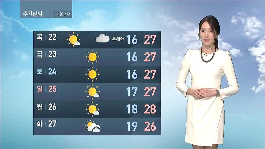 [9월 21일 오전 날씨] 서울 낮기온 26도…큰 일교차 주의