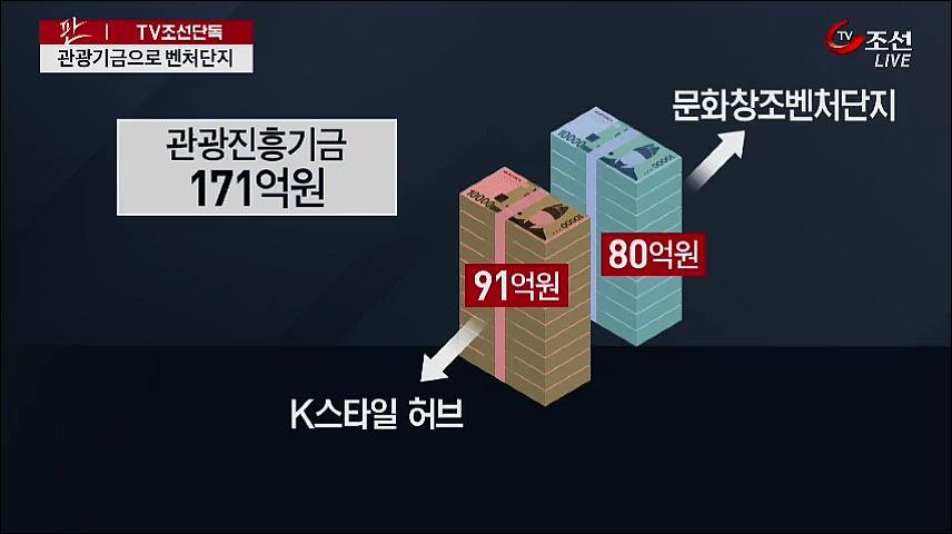 [TV조선 단독] 관광기금으로 벤처 단지 조성…차은택 배후 의혹