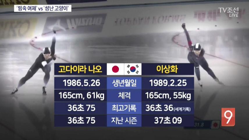 [스포츠 사이언스] '세기의 라이벌' 이상화 vs 고다이라