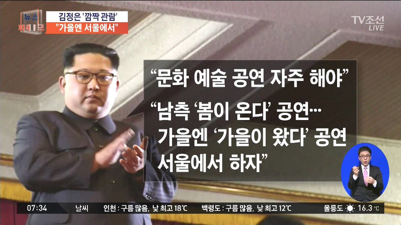 깜짝 관람 김정은, '가을엔 서울에서' 깜짝 제안?