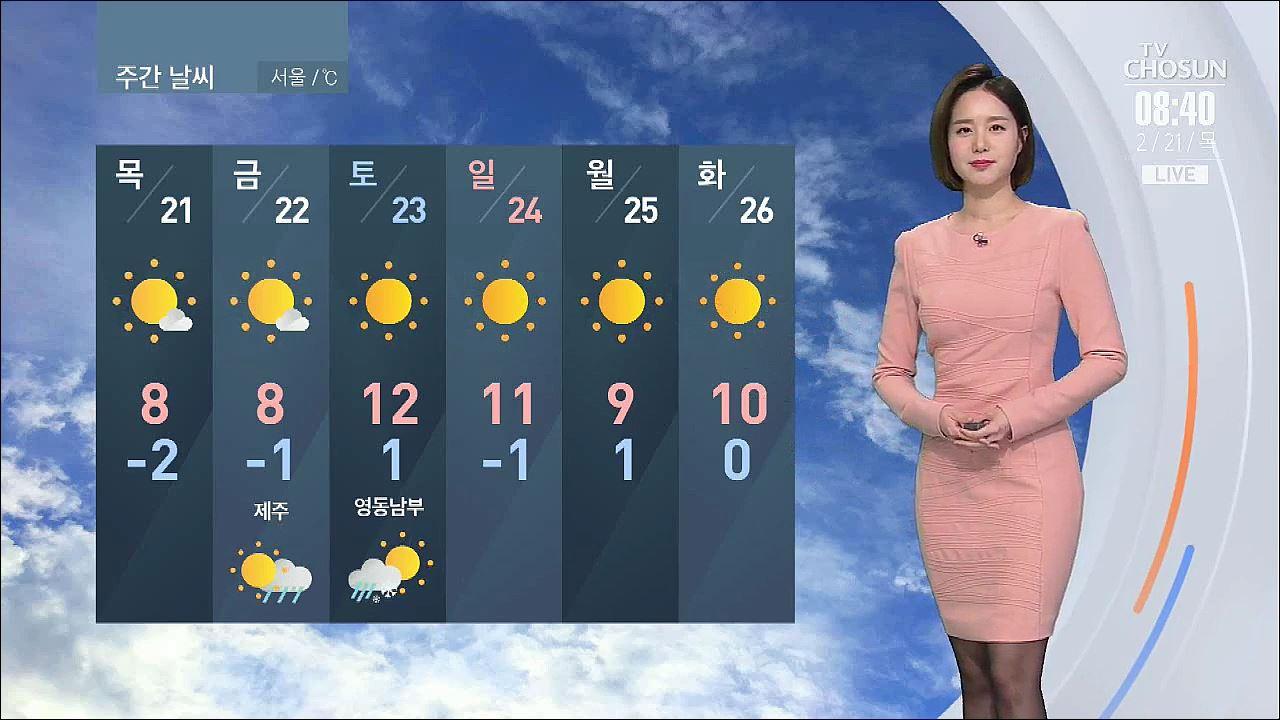 [날씨] 서쪽 '초미세먼지 주의보'…오늘도 대기 질 '매우 나쁨'