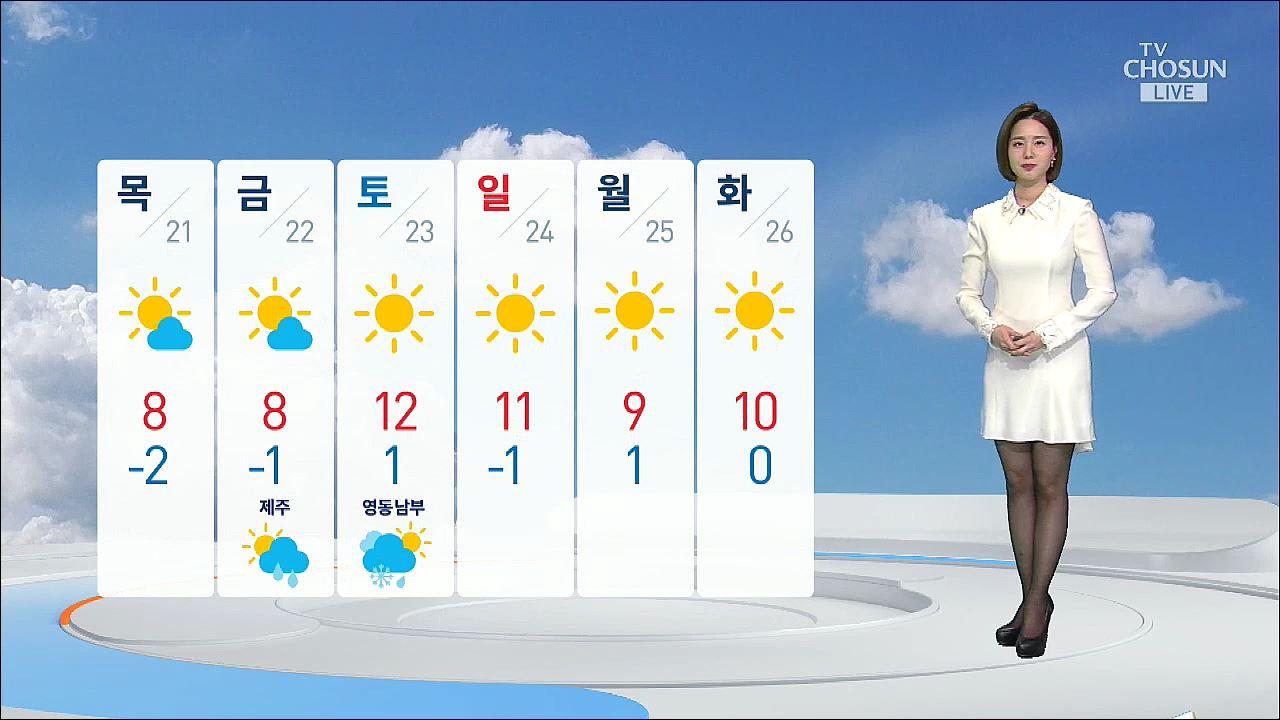 [날씨] 초미세먼지 '비상'…수도권 이틀째 '예비저감조치'
