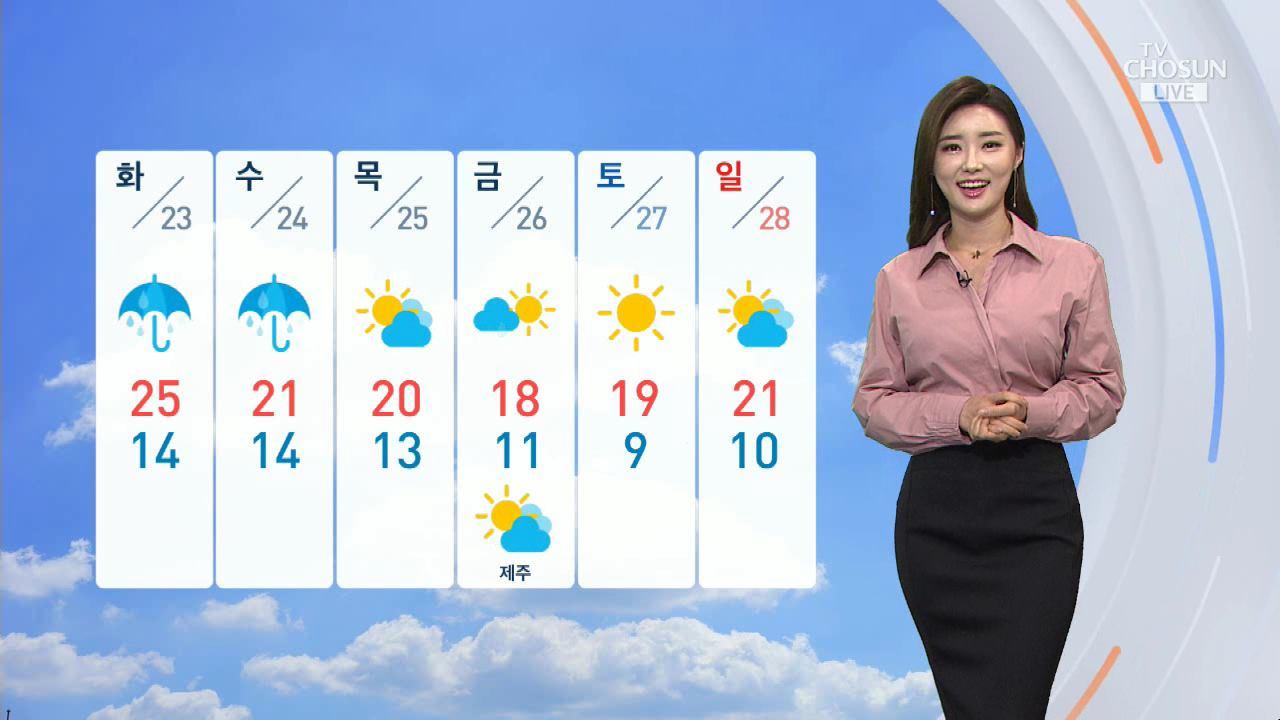 [날씨] 구름 많지만 따뜻…내일 서울 낮 27도 초여름 더위