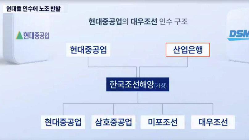 [취재후 Talk] 한국조선해양 본사 서울로…울산은 그저 바라볼 뿐