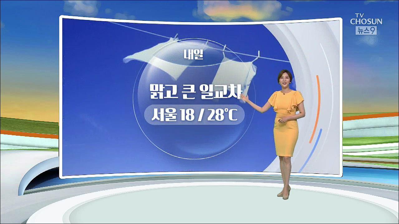 [날씨] 전국 맑고 미세먼지 보통…강한 자외선 주의