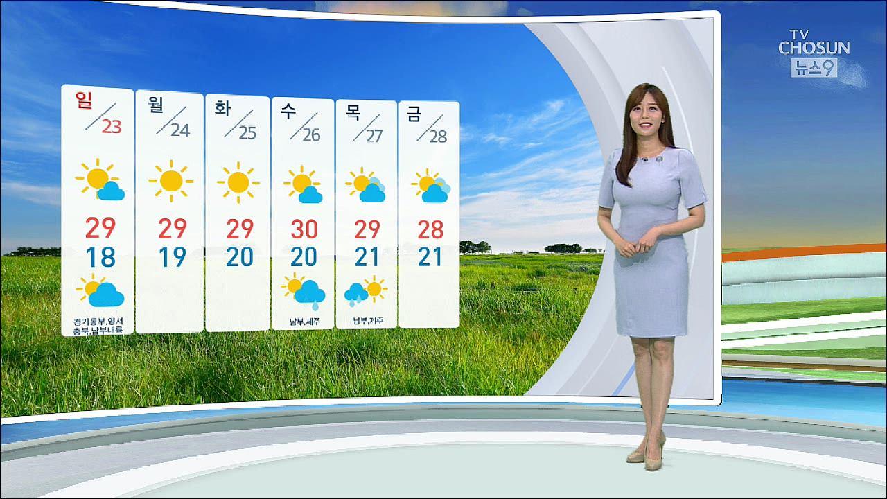 [날씨] 주말 내내 무더위…충청·호남 비소식