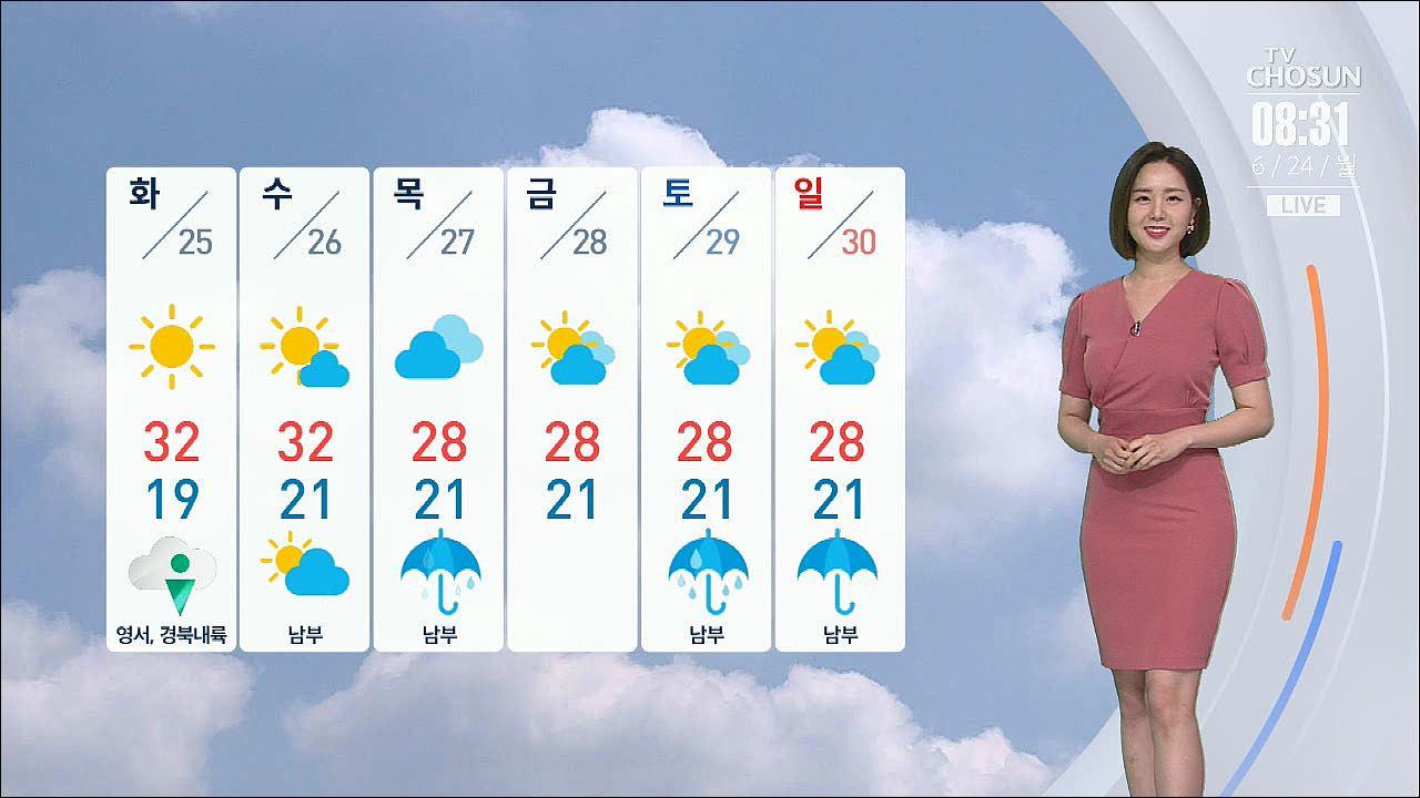 [날씨] '대구 30도' 한여름 더위…자외선 지수 '매우 높음'