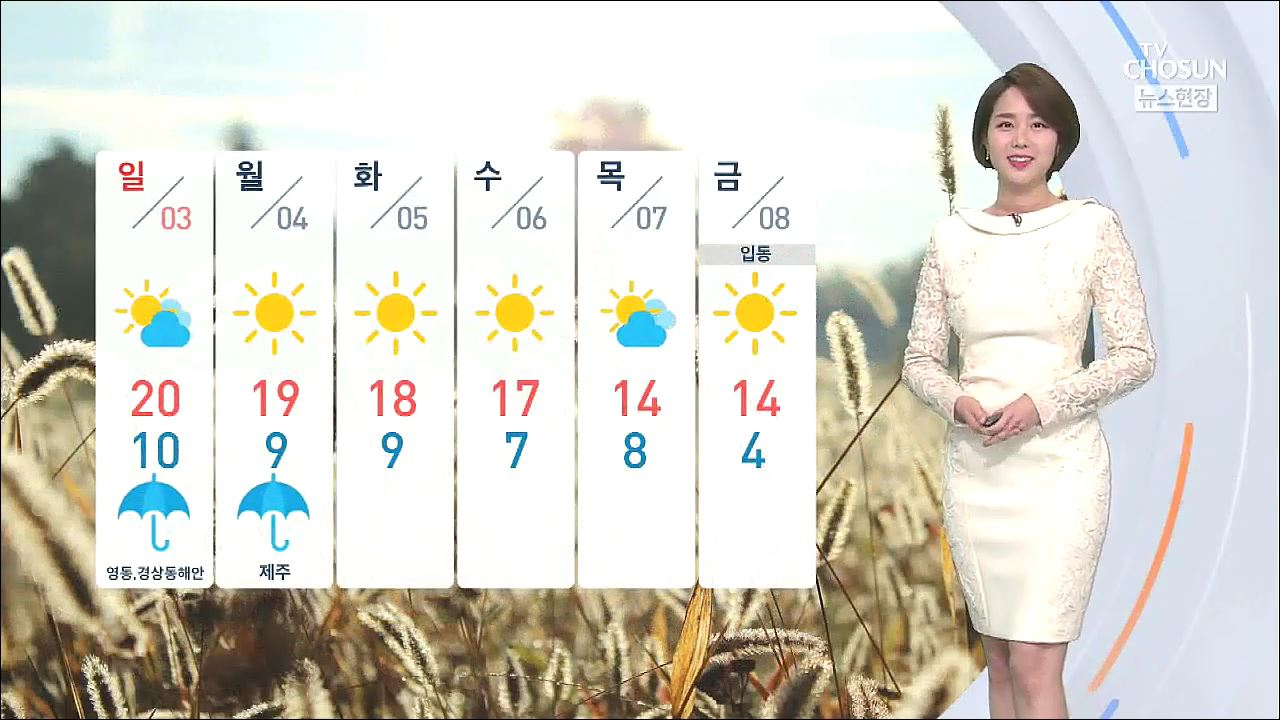 [날씨] 오늘도 미세먼지 '나쁨'…일요일 곳곳 가을비