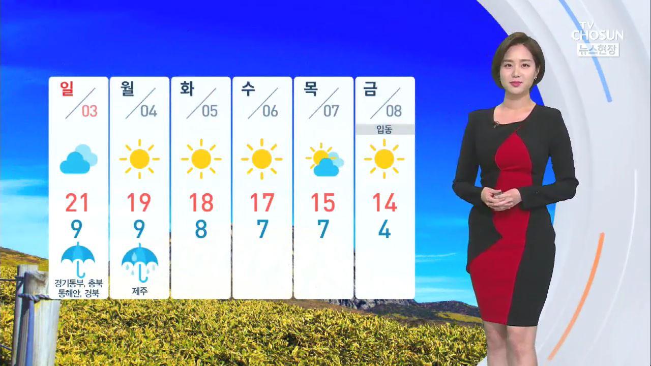 [날씨] 중부 '초미세먼지 주의보'…동해안 밤까지 강한 비