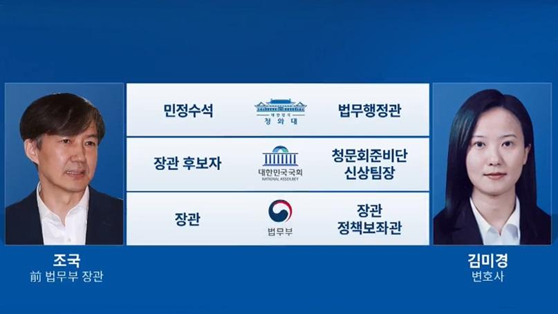 靑, 균형인사비서관에 '조국 최측근' 김미경 내정…'보은 인사' 논란