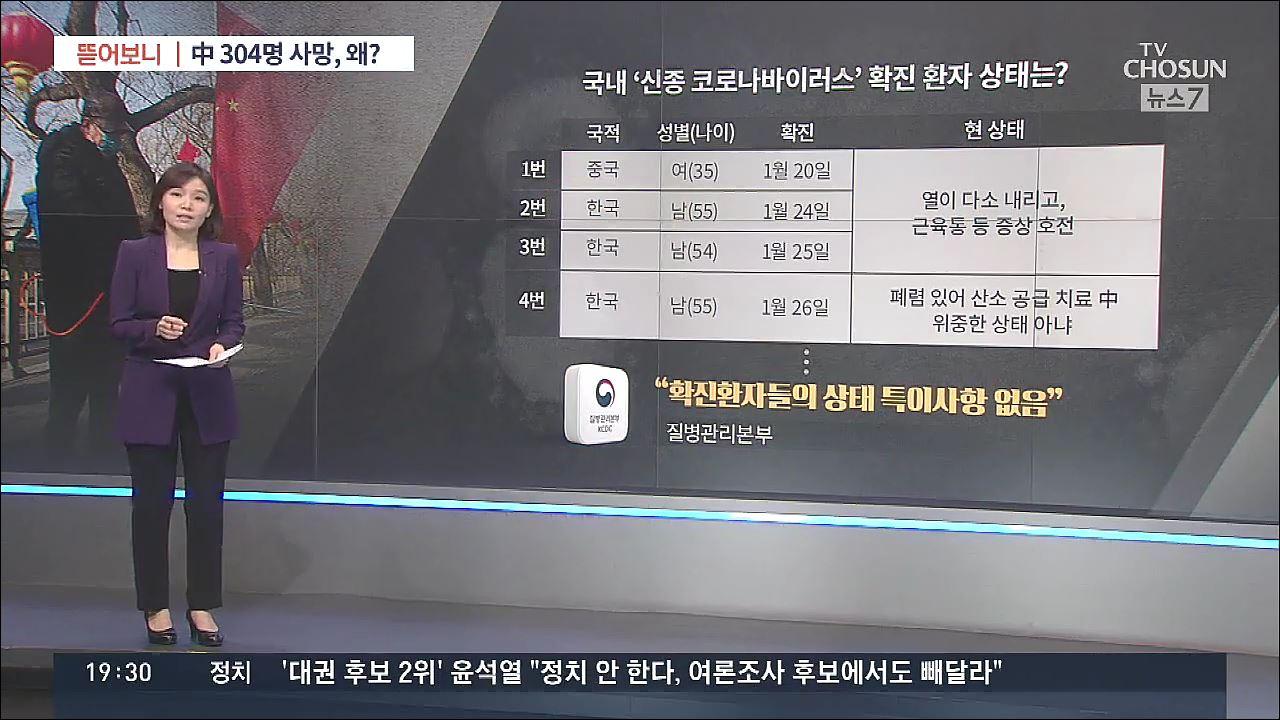 [뜯어보니] 中 304명 사망자 발생…'방역·치료시기 중요'