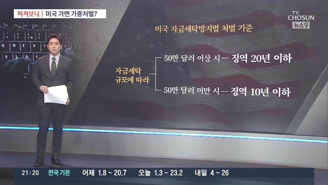 [따져보니] 아동 성착취물 다크웹 운영자 손씨, 美 송환될까