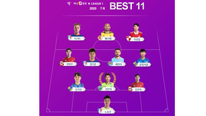 전북 김민혁, K리그1 7라운드 MVP…마수걸이 골 타가트는 베스트11