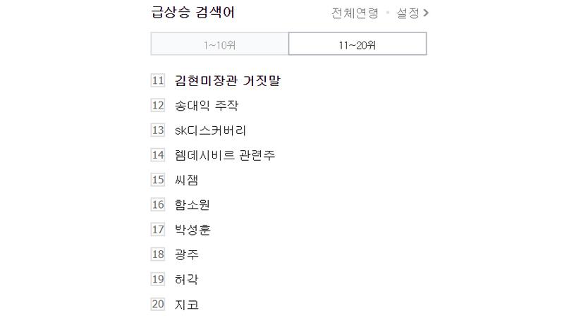 실검 오른 '김현미 장관 거짓말'…인터넷 카페 '6·17 대책 집단 불만 표출'