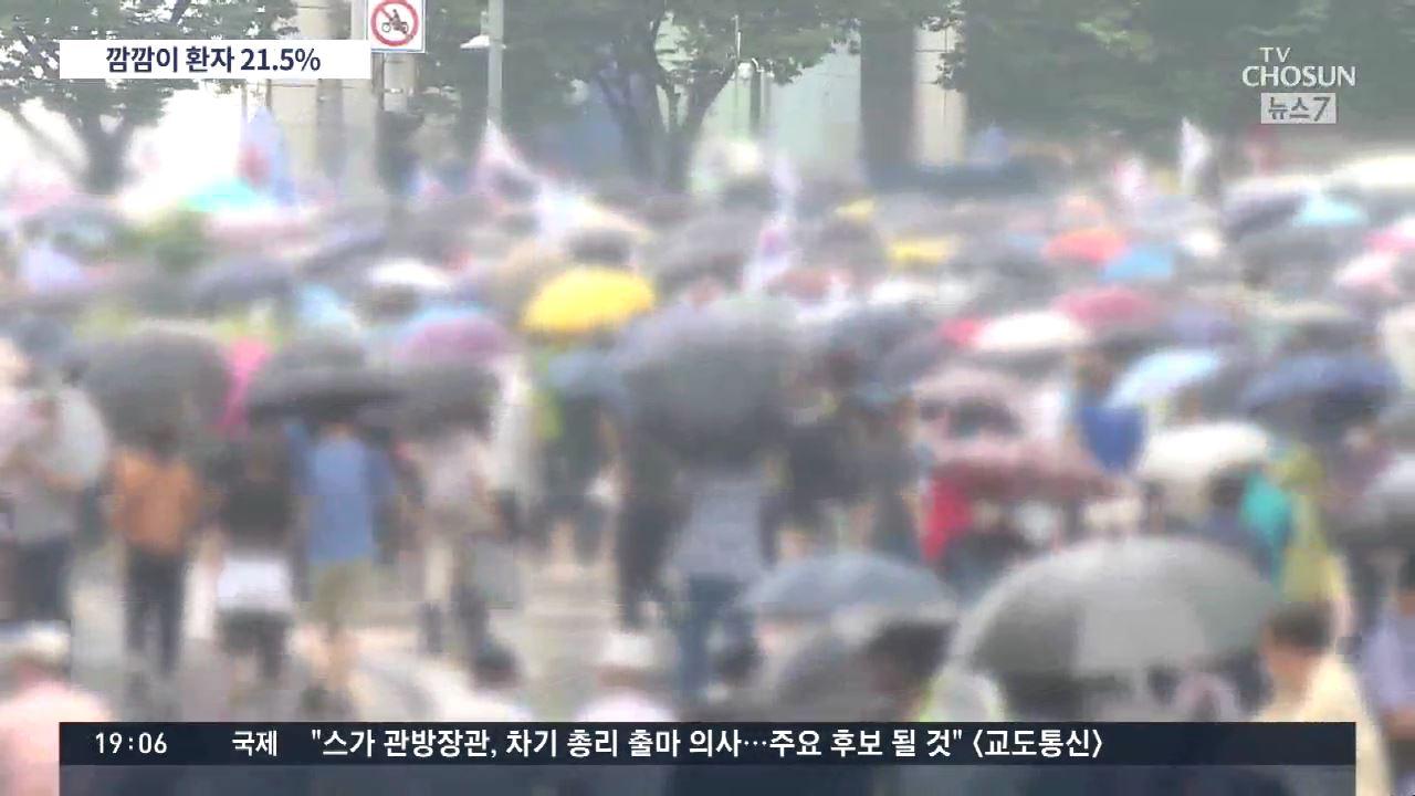 깜깜이 감염·위중환자 급증…방역당국 '흩어져 달라' 강조