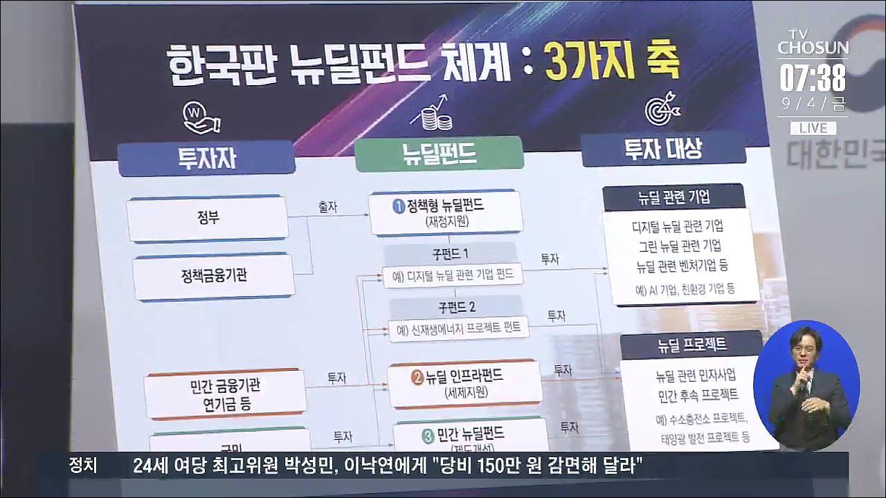 한국판 뉴딜 5년간 170조 투입…'펀드 포퓰리즘' 논란