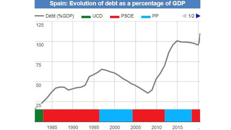 [취재후 Talk] '스페인의 악몽' 우리가 주목해야 하는 이유