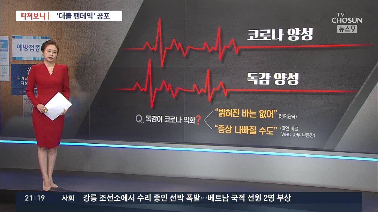 [따져보니] '코로나+독감' 더블 팬데믹 공포…독감 접종 어떻게