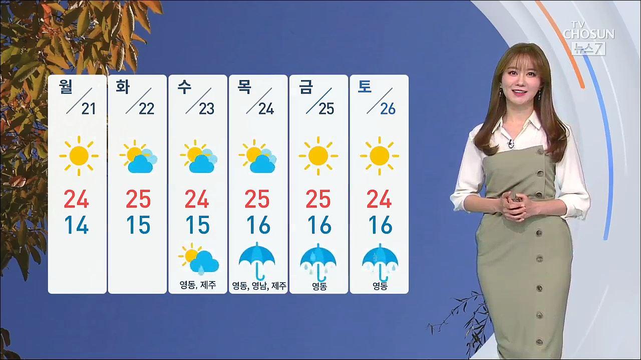 [날씨] 월요일도 완연한 가을 날씨…큰 일교차 유의