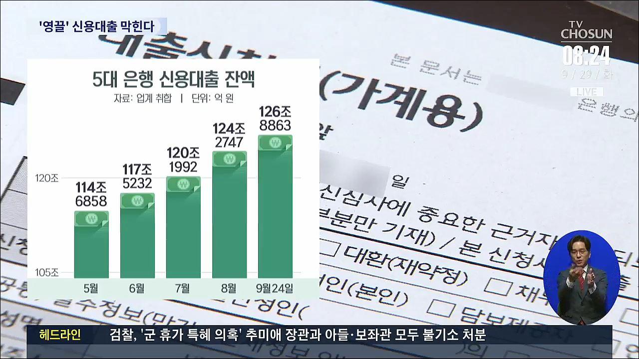 '영끌' 신용대출 옥죄기…정부 요구에 금리 올리고 한도 축소