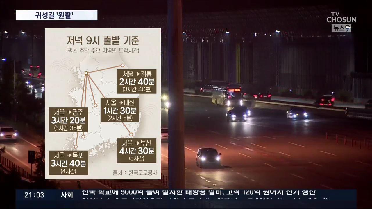 '코로나 추석 연휴' 첫날…'주말 보다 교통량 다소 적어'