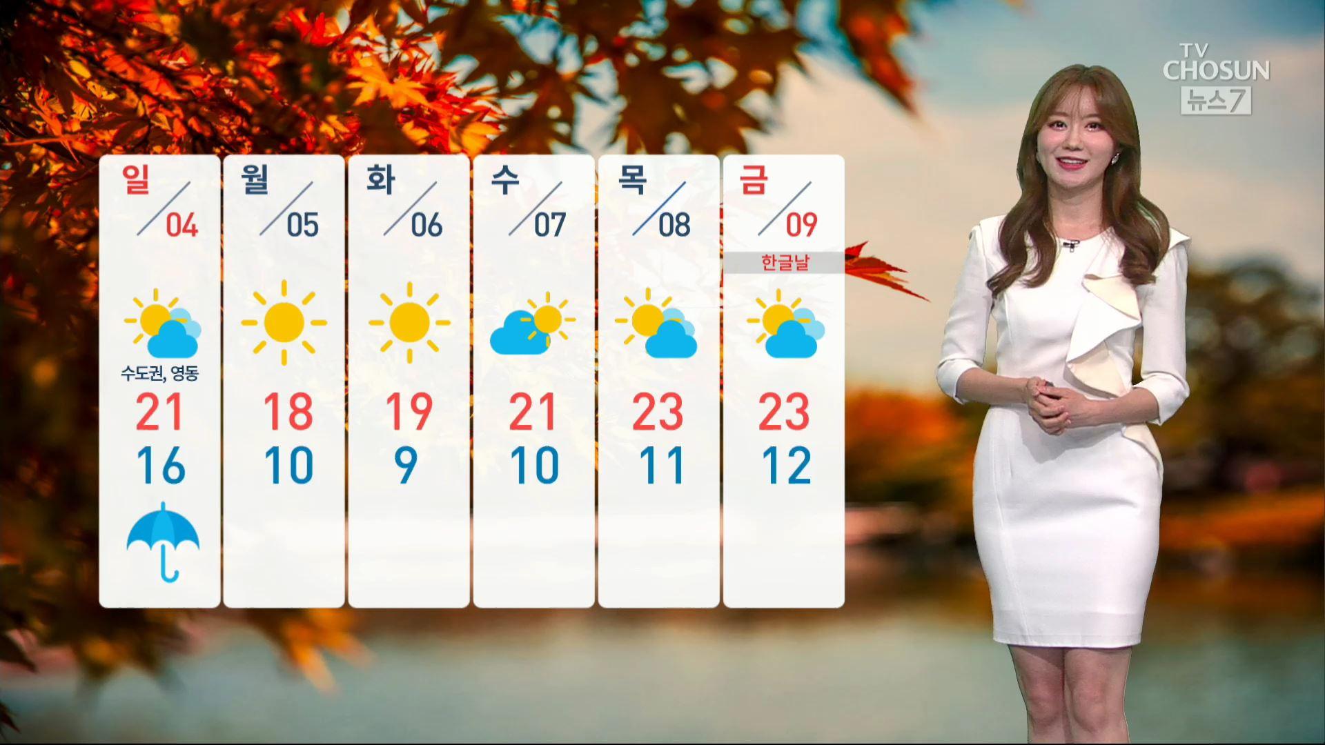 [날씨] 내일 전국 구름 많고 곳곳 가을비…종일 선선
