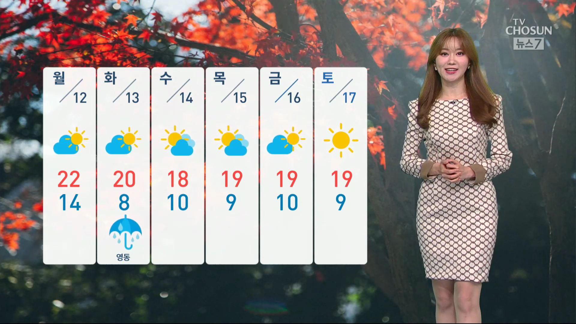 [날씨] 월요일 일교차 큰 가을 날씨…일부지역 아침에 비
