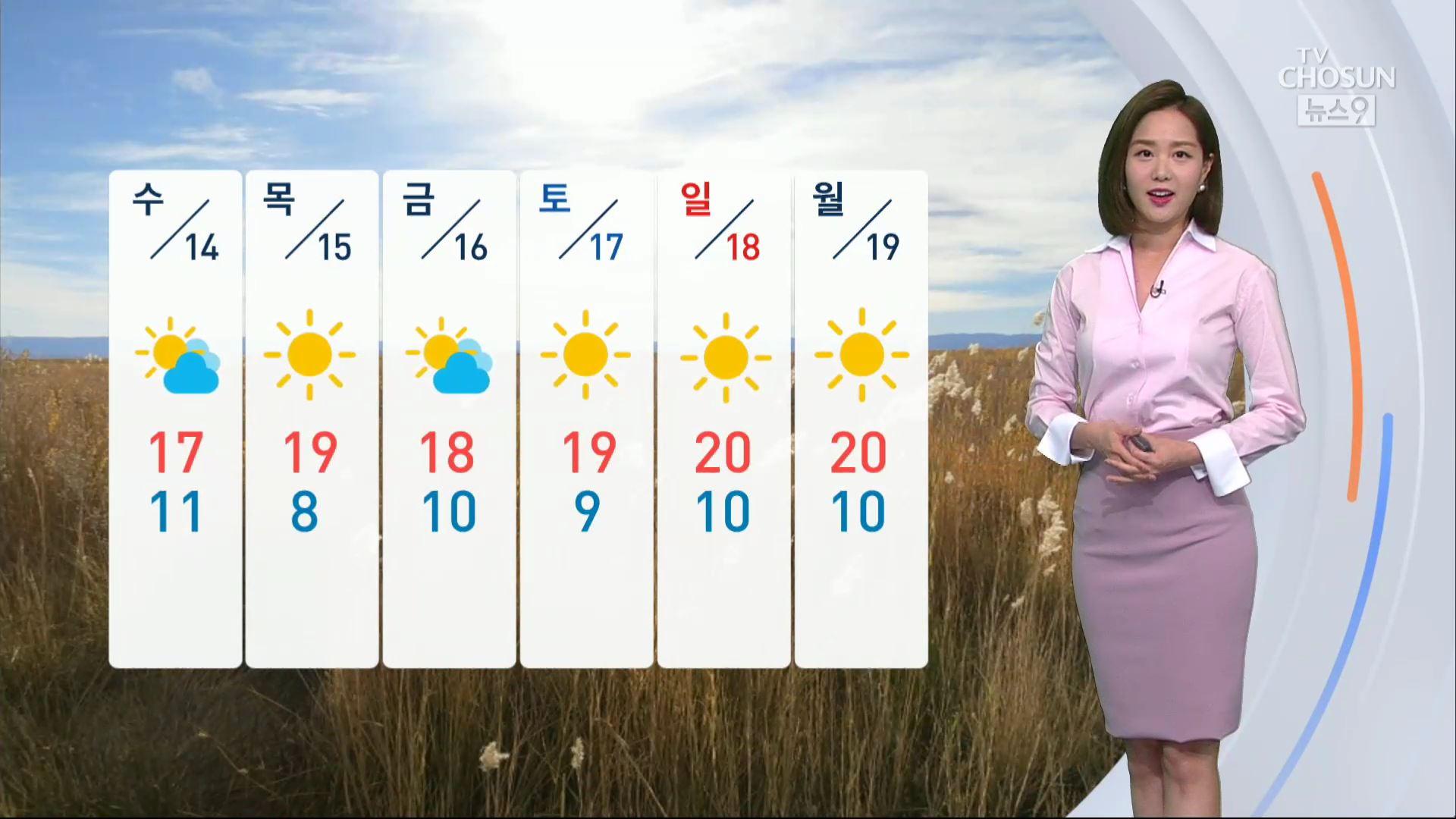 [날씨] 밤사이 기온 '뚝'…출근길 따뜻하게 입으세요