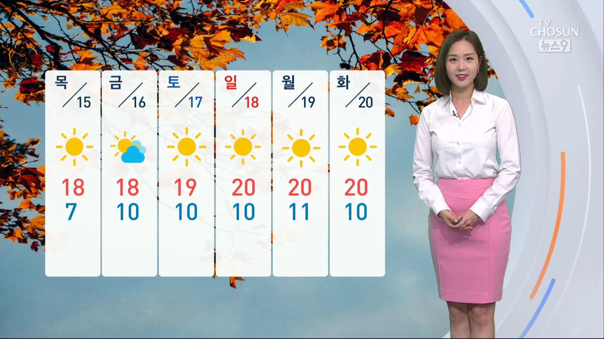 [날씨] 완연한 가을 날씨…'도톰하게 입으세요'