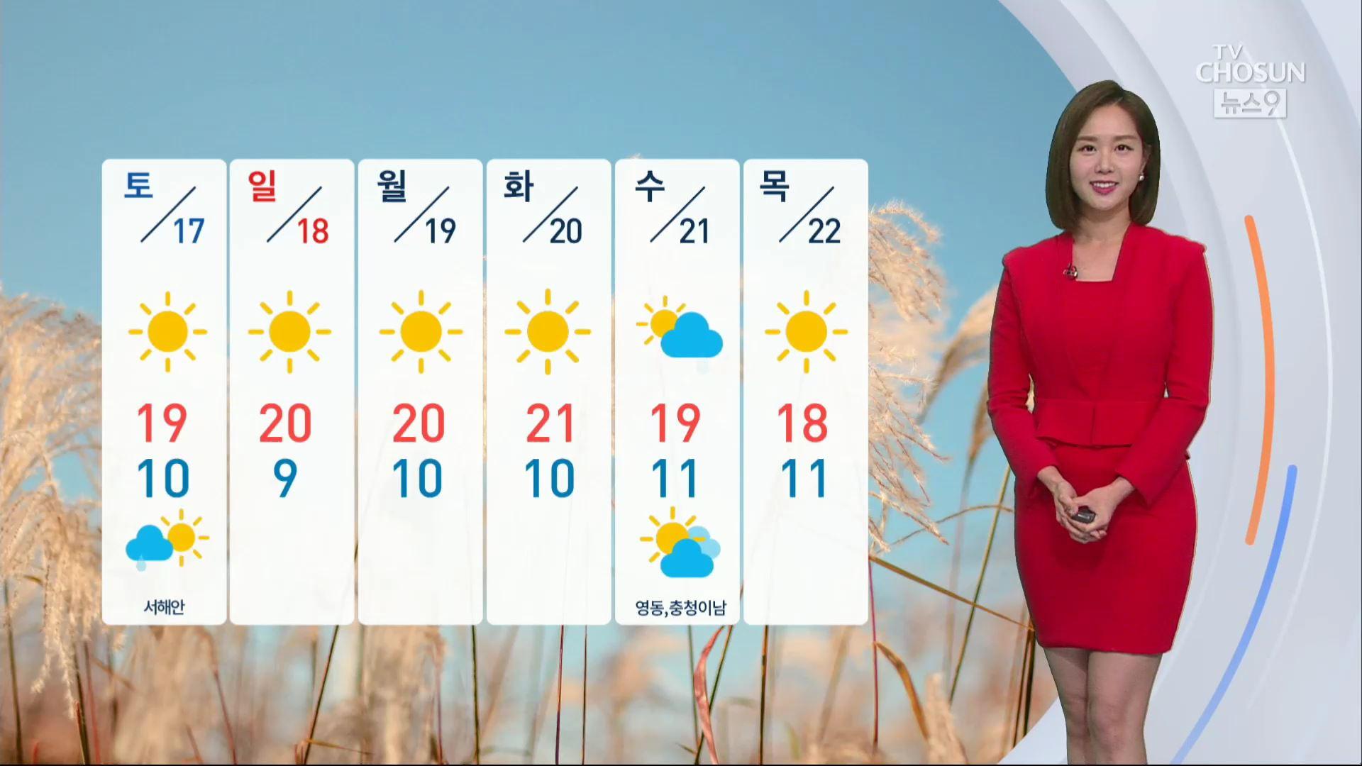 [날씨] 출근길 10도 안팎 '쌀쌀'…일부 지역 빗방울