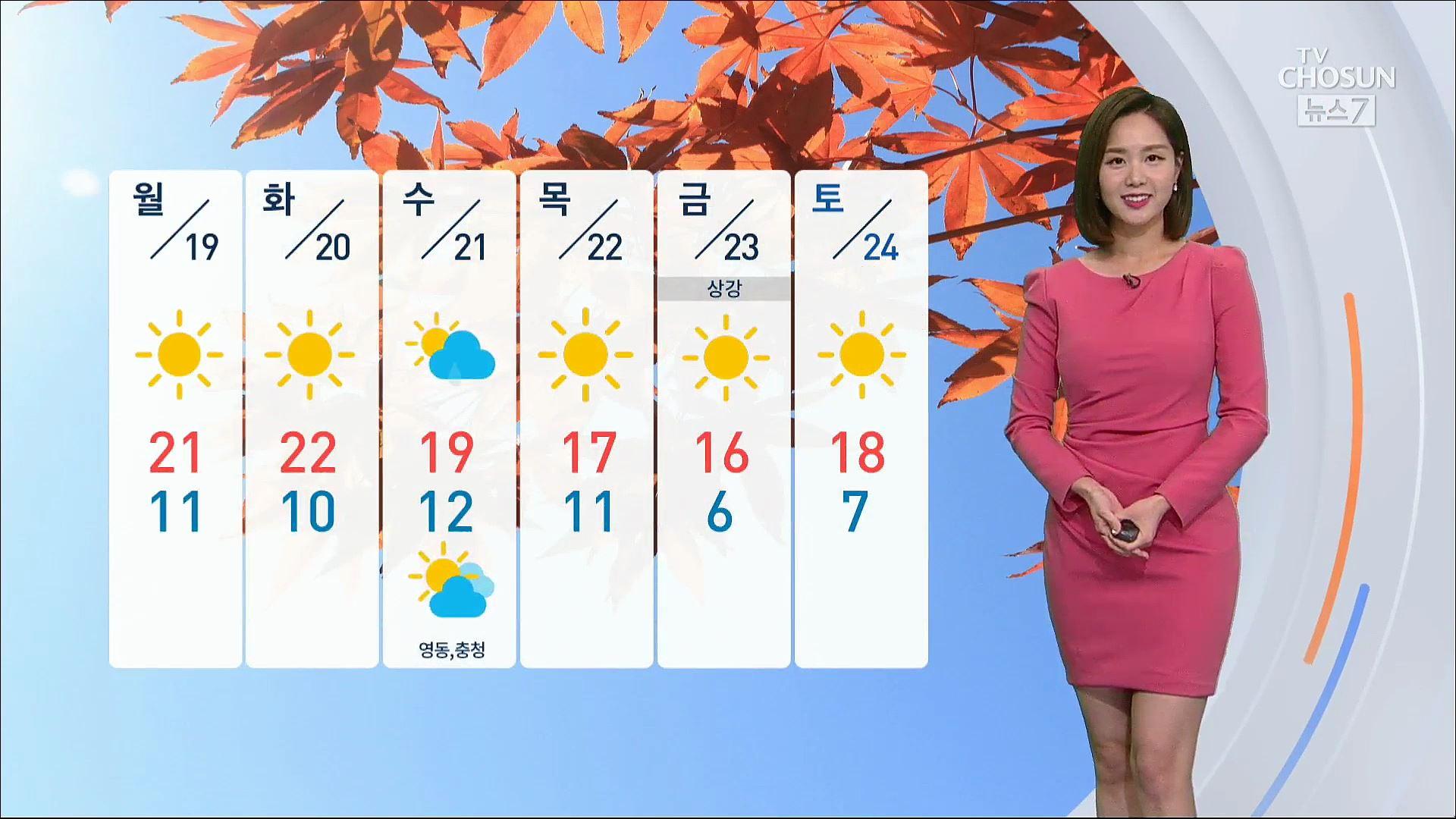 [날씨] 당분간 맑고 일교차 커요…미세먼지 농도 '양호'