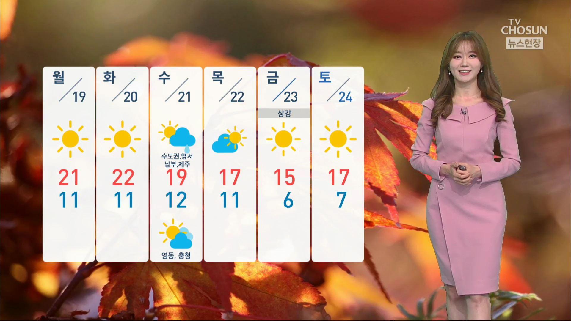 [날씨] 오늘 청명한 가을 하늘…큰 일교차 유의