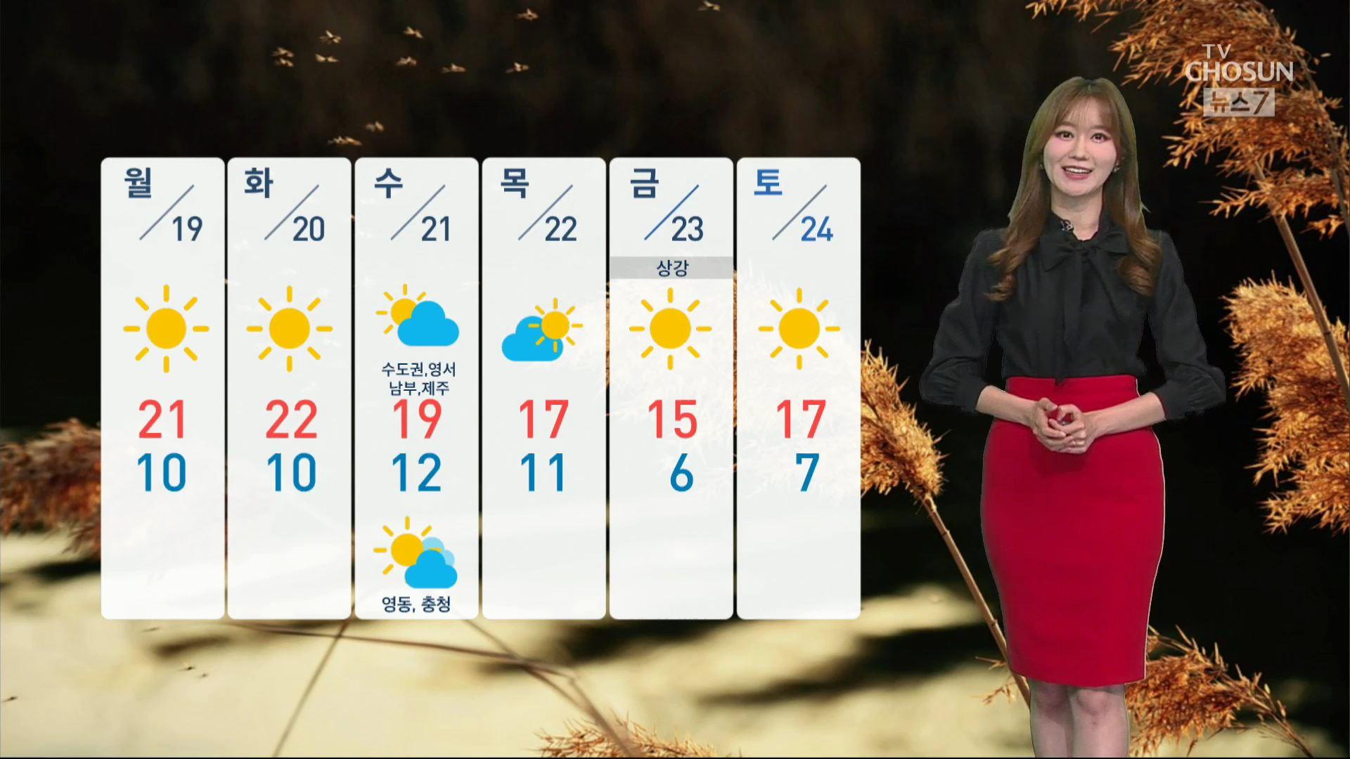 [날씨] 월요일도 맑고 쾌청…'큰 일교차' 유의