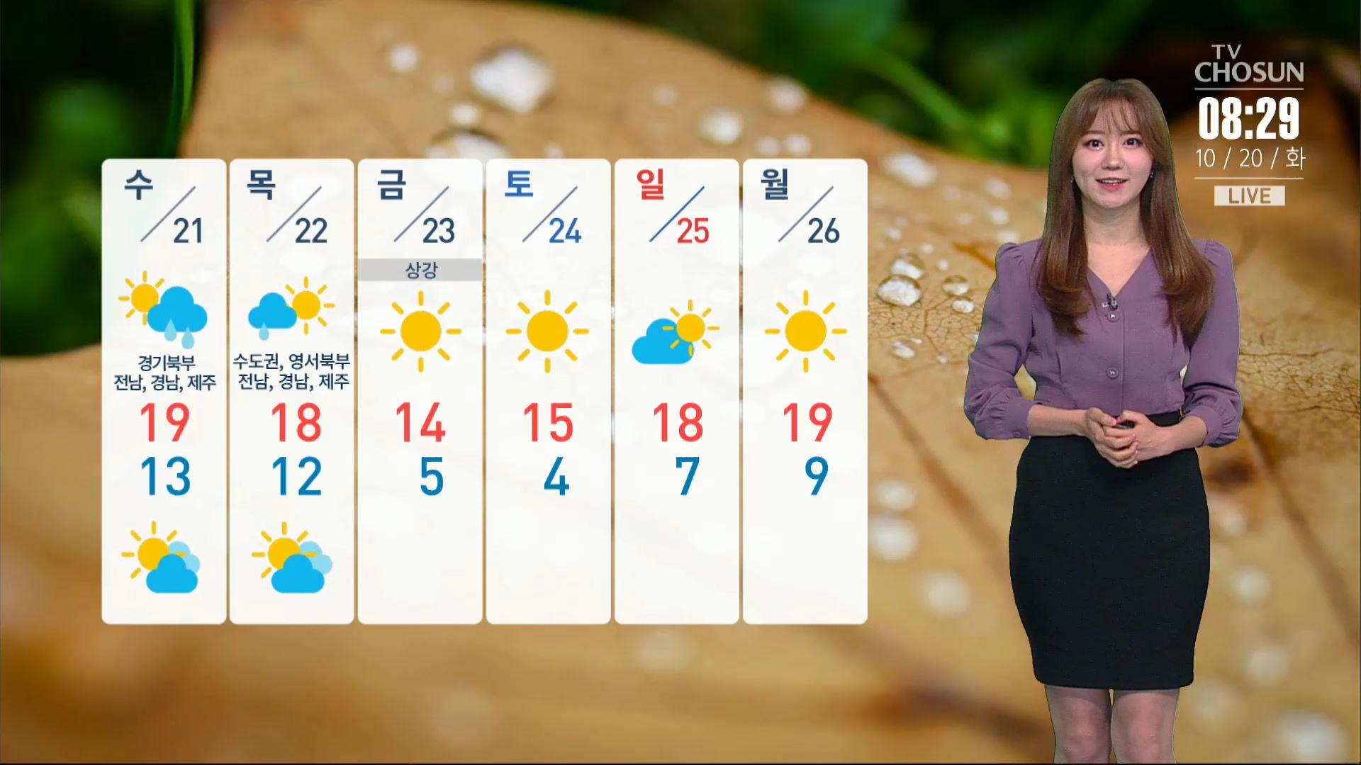 [날씨] 스모그·안개에 뿌연 출근길…곳곳 미세먼지 '나쁨'