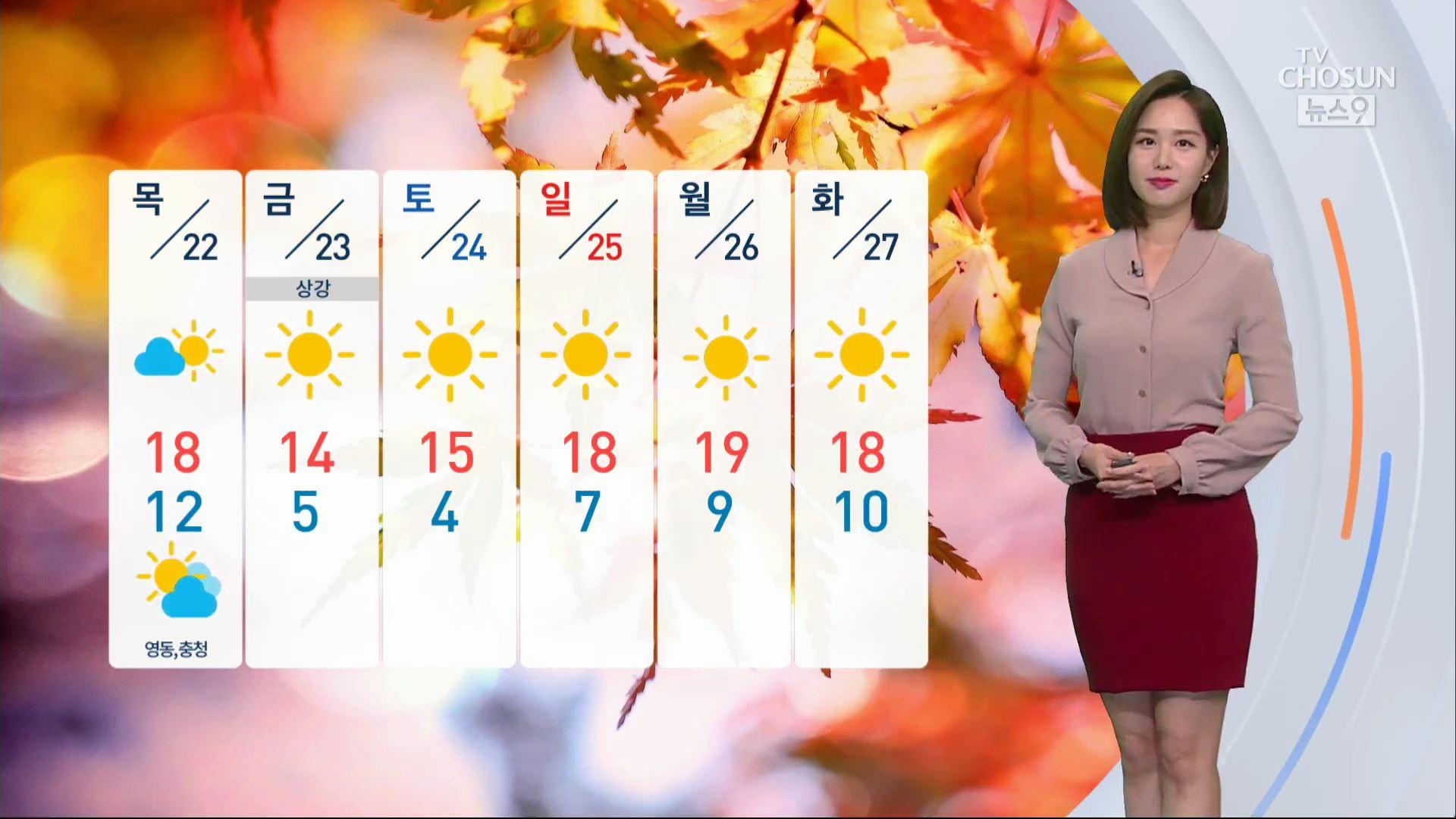 [날씨] 미세먼지 다시 기승…주 후반부턴 부쩍 추워져요