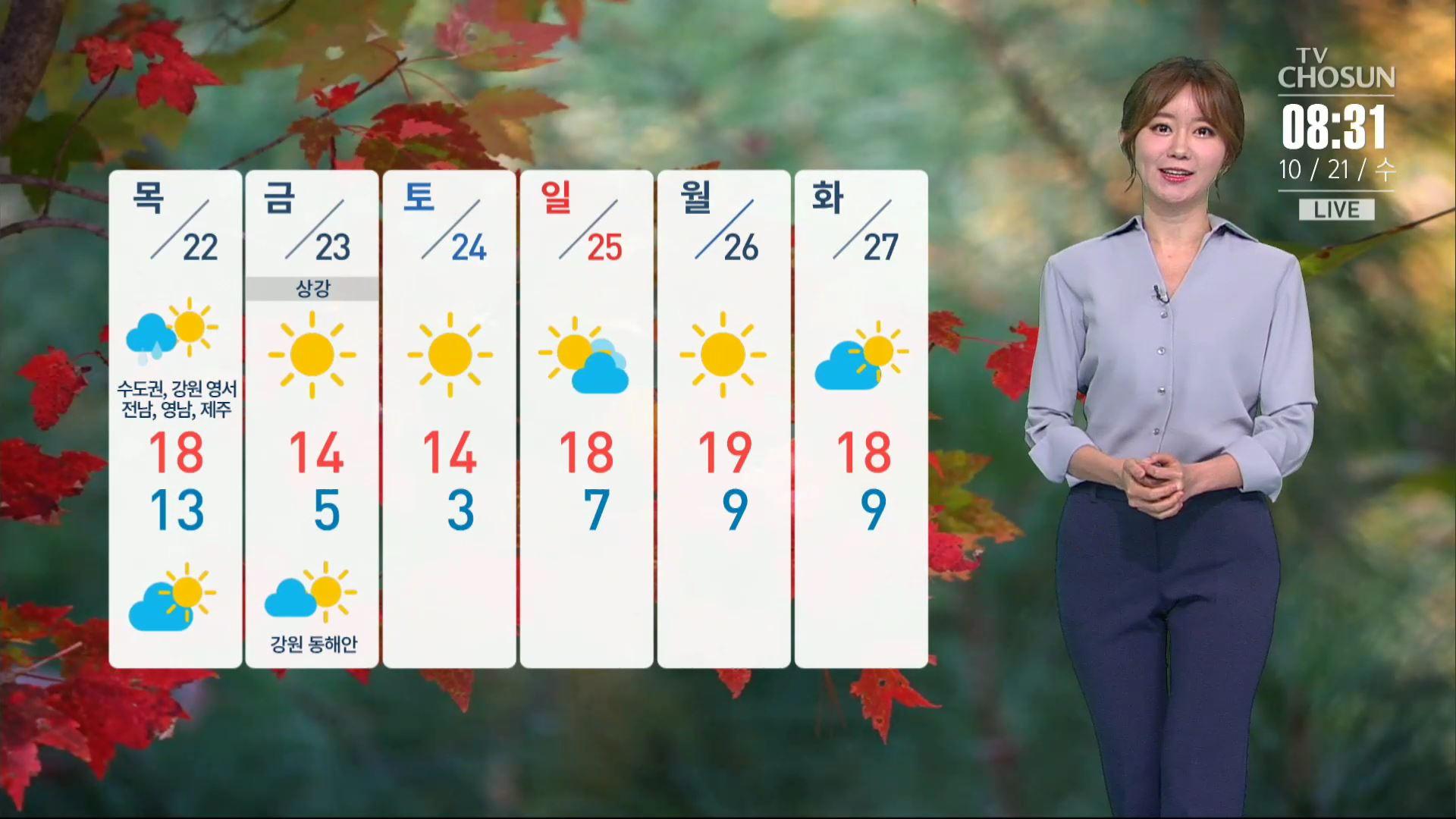 [날씨] 전국 흐리고 서늘…오후부터 제주·남부 비