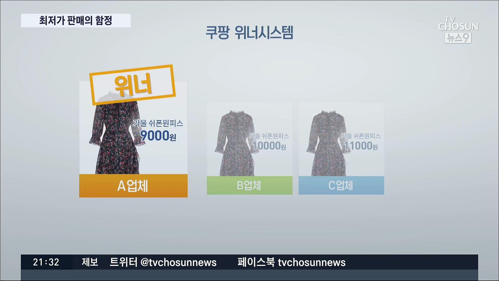 [CSI] 쿠팡 '위너'의 함정…'남의 광고 이용에 엉뚱한 상품 배송도'