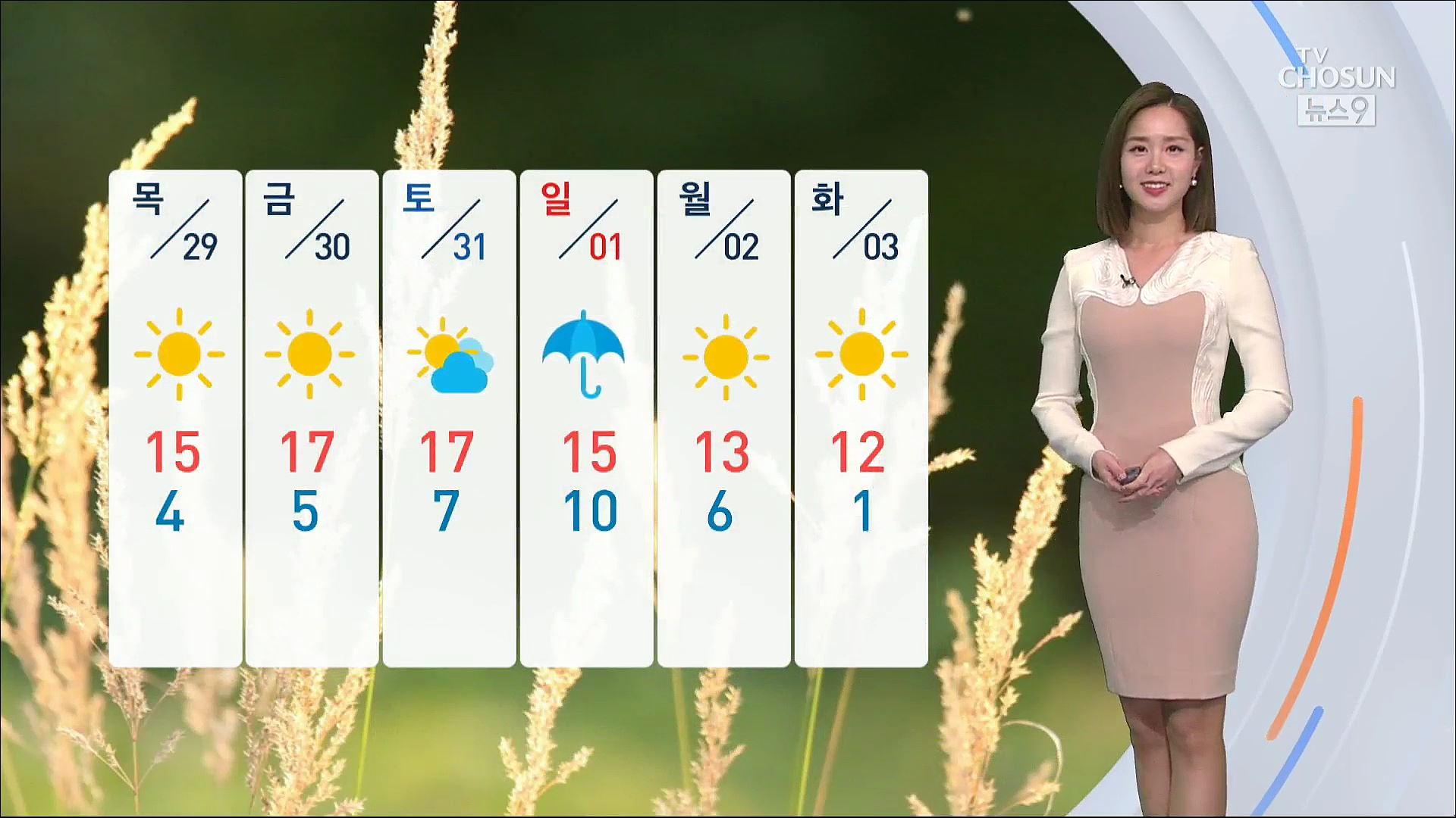 [날씨] 수요일도 미세먼지 나쁨…일교차 주의