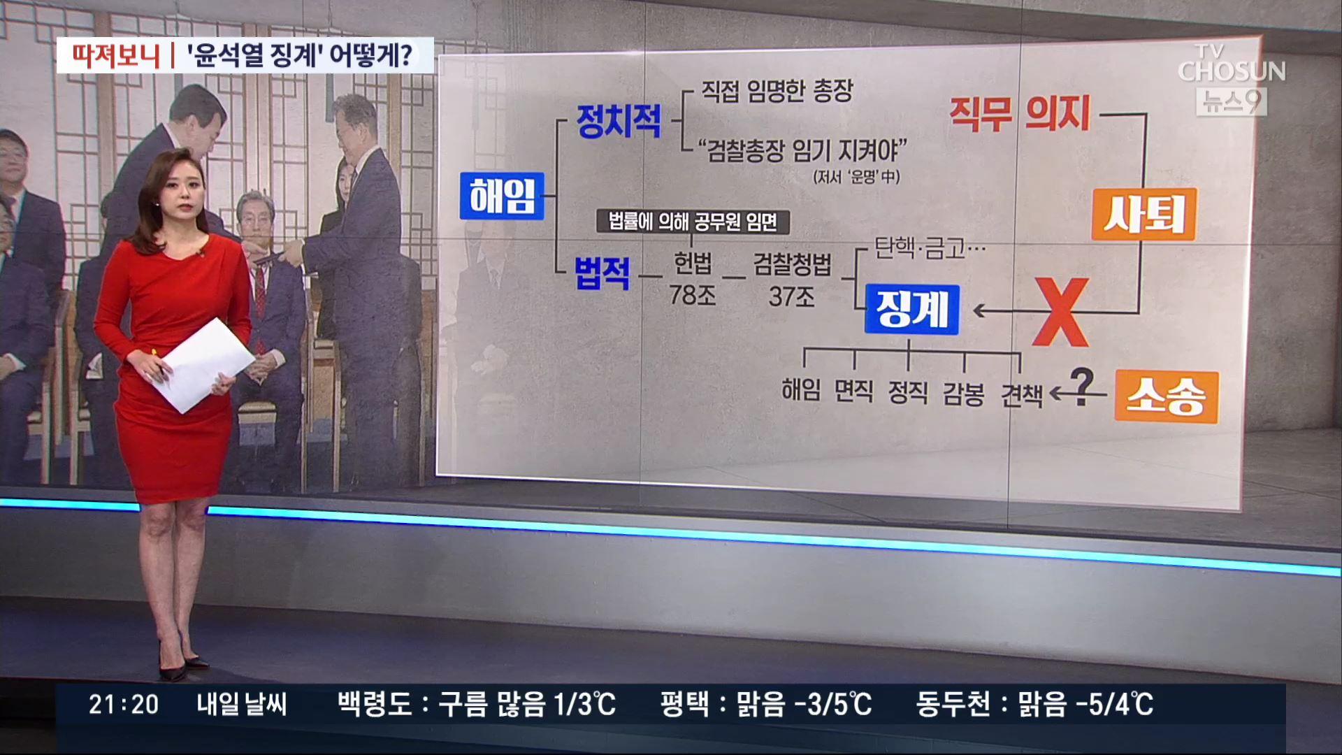 [따져보니] '윤석열 징계' 경우의 수…文의 선택은?