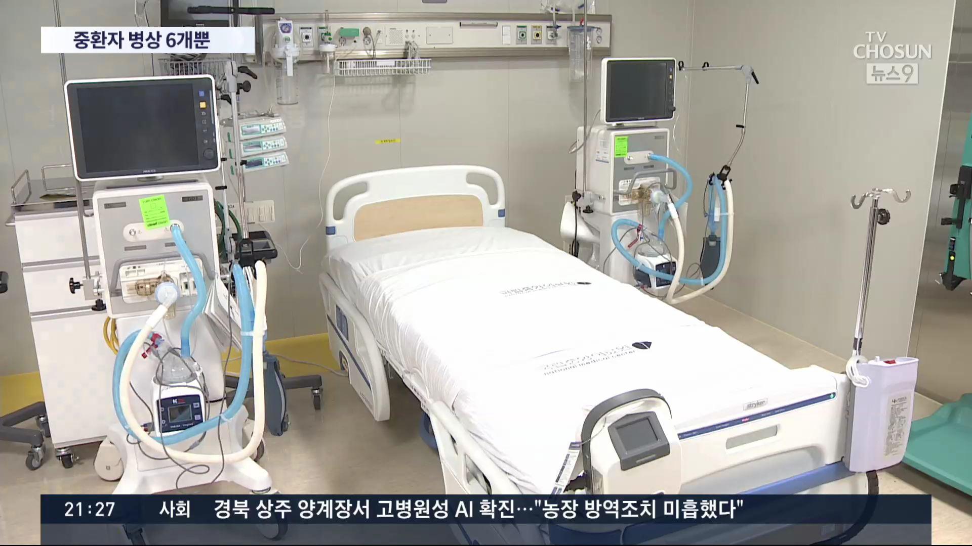 중환자 병상 서울 6개, 부산 등 0개…치료 '골든타임' 놓칠까 우려