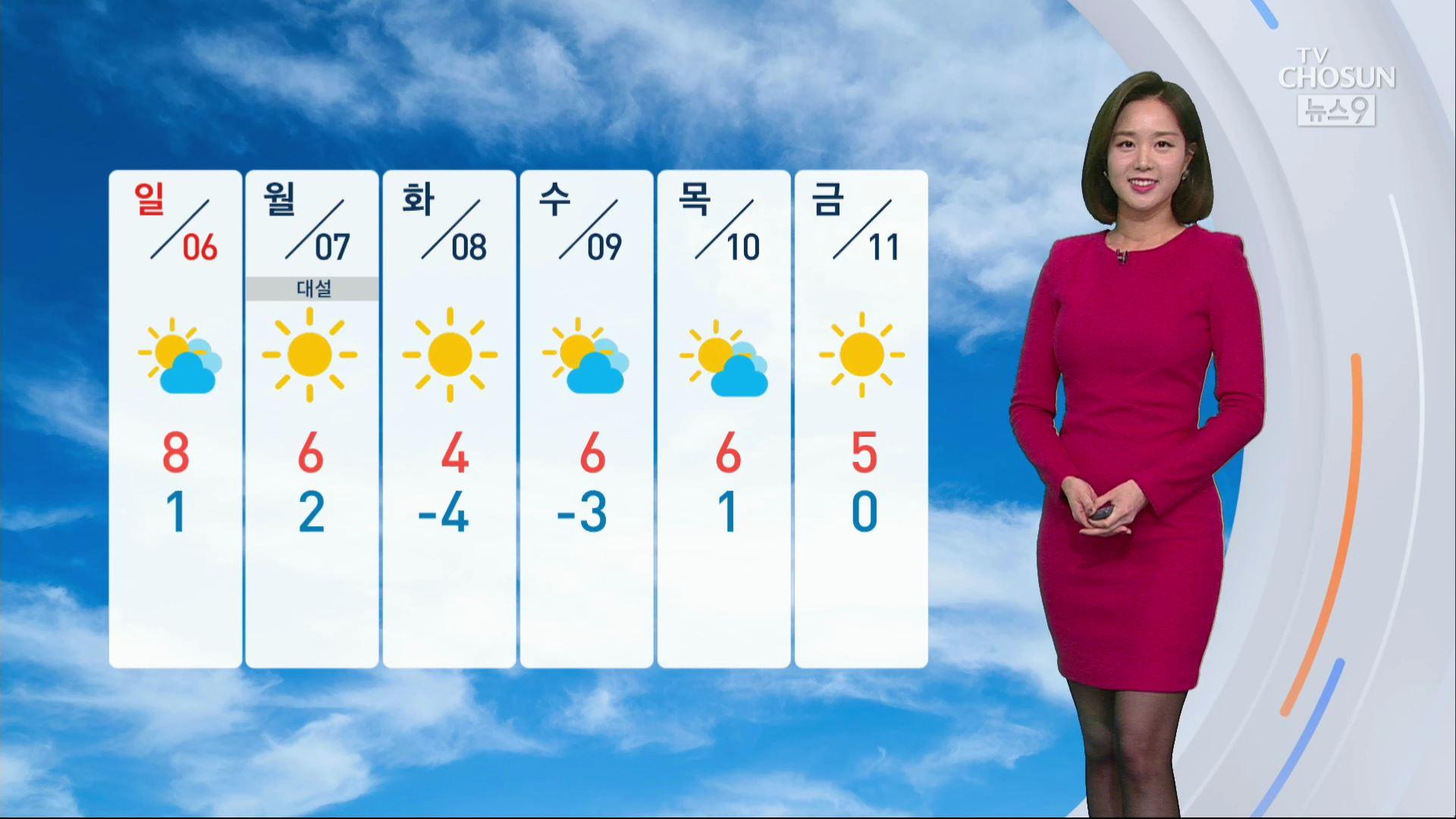 [날씨] 토요일 새벽 곳곳 눈…서울 낮 6도