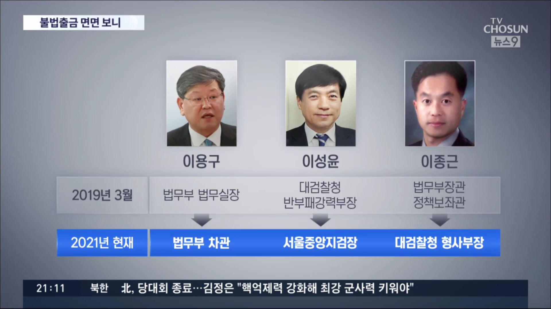 김학의 불법 출금, '秋라인' 주도 의혹…이용구 '사실 무근'