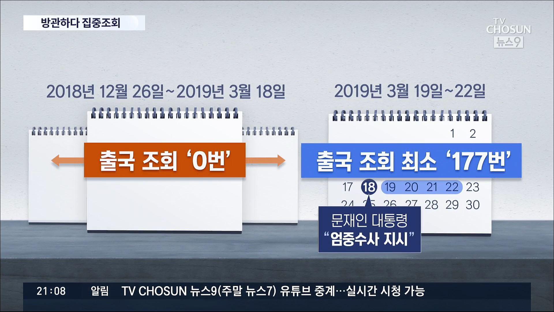 '김학의 출국' 조회 안하다가…文 지시 다음날부터 집중 조회