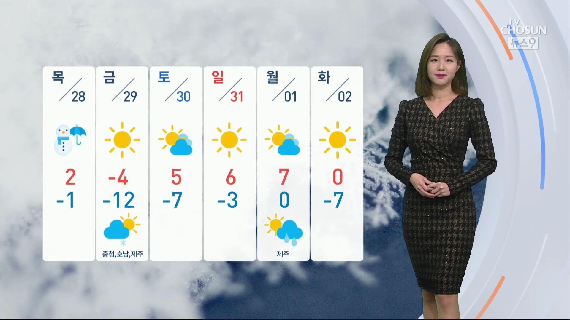 [날씨] 28일 전국 '최고 10㎝' 많은 눈…강풍·황사 유의