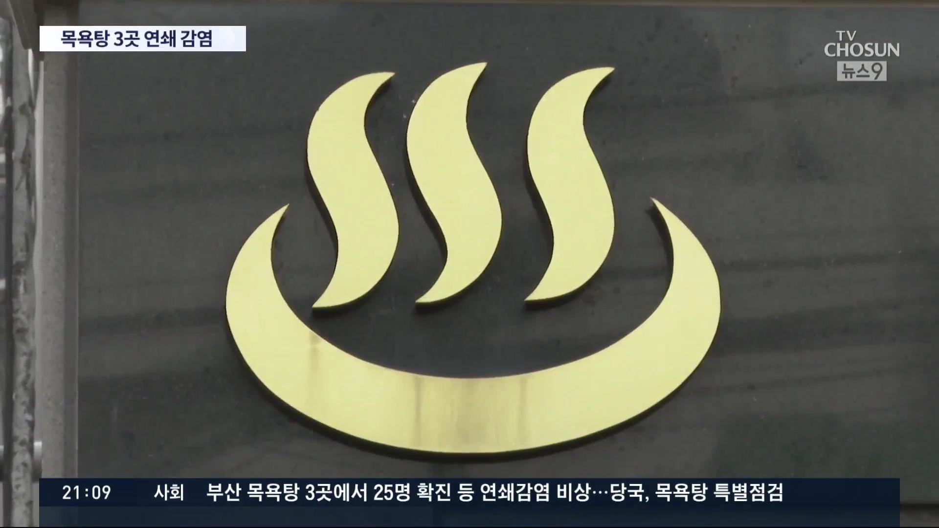 설 연휴 앞두고 부산 목욕탕 3곳 연쇄감염 확산 '비상'