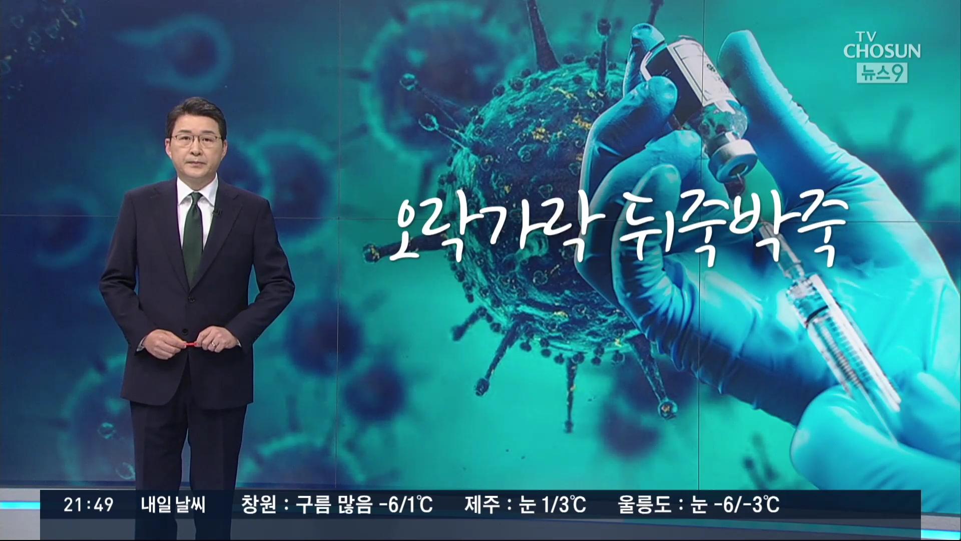 [신동욱 앵커의 시선] 오락가락 뒤죽박죽