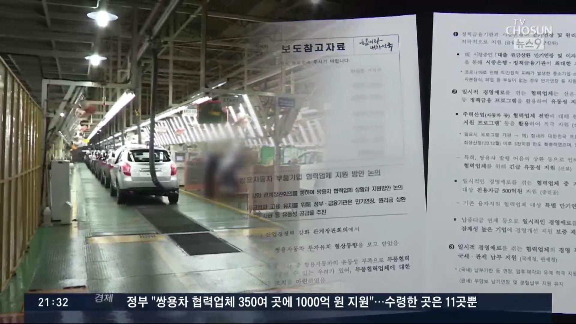 [단독] 쌍용차 협력업체, 350곳 중 11곳만 긴급지원 받았다